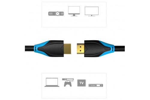 Кабель Vention HDMI High speed v1.4 with Ethernet 19M/19M - 0.75м
