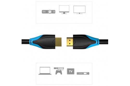 Кабель Vention HDMI High speed v1.4 with Ethernet 19M/19M - 2м